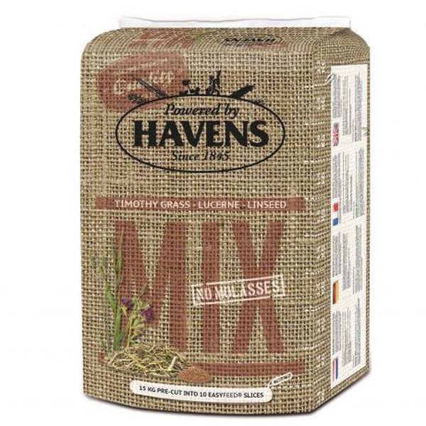 Havens Mix Luzerne
